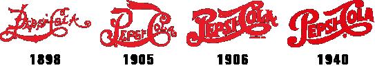 logo pepsi evoluzione dal 1898 al 1940