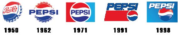 logo pepsi evoluzione dal 1950 ad oggi