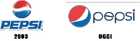 logo pepsi evoluzione dal 2003 ad oggi