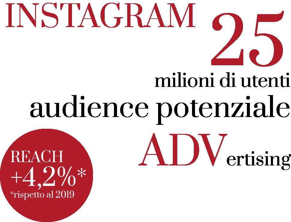 audience potenziale nel mercato instagram advertising