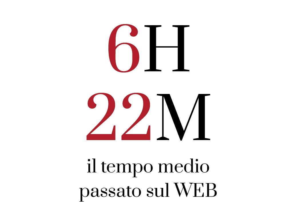tempo speso sul web nel 2020 da ogni utente report we are social rouge comunicazione