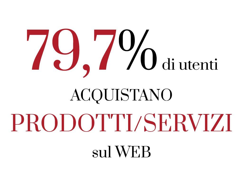 79,7% di utenti che acquistano prodotti e servizi sul web